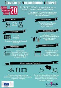 movilidades a través del Departamento de Juventud Gobierno de Navarra